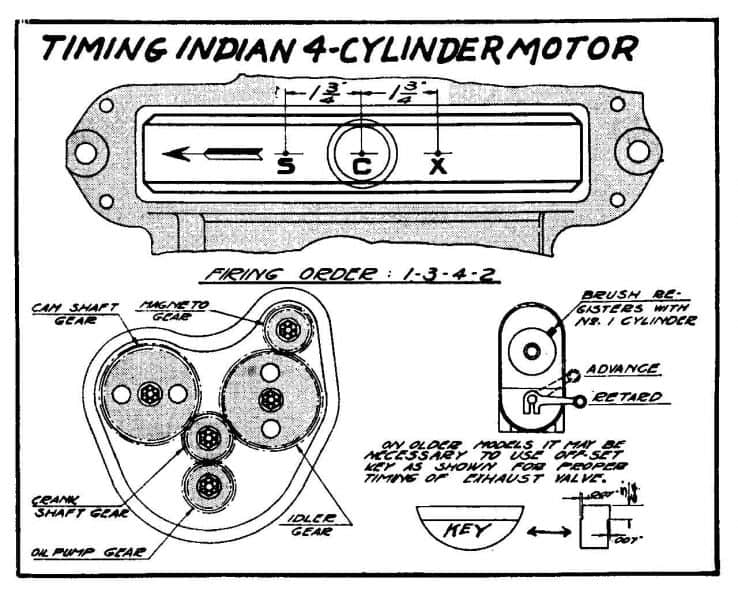 timing the indian four cylinder